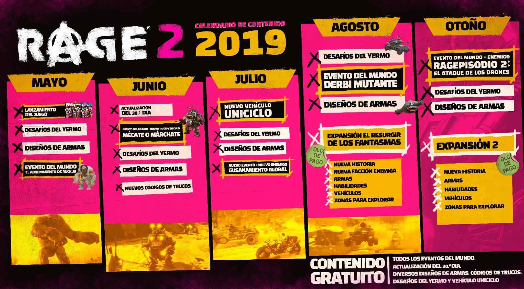 Rage 2 Roadmap 2019