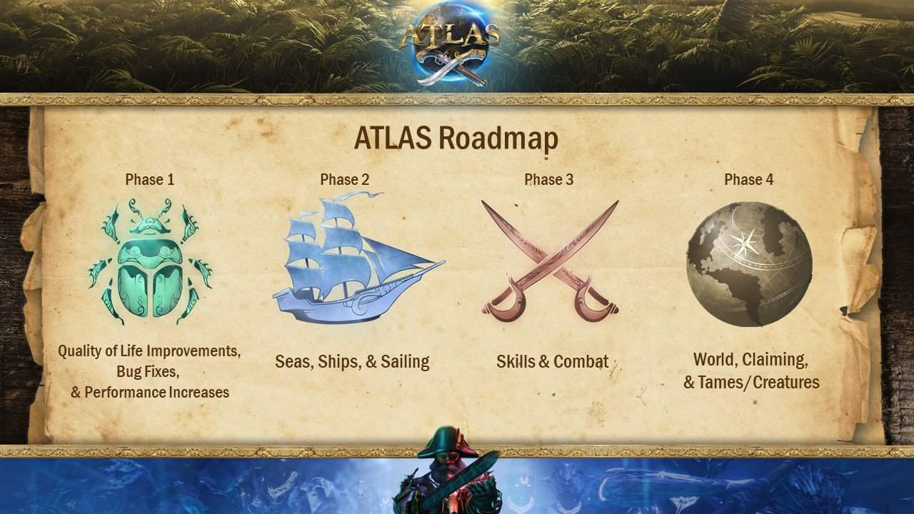 ATLAS ROAD MAP