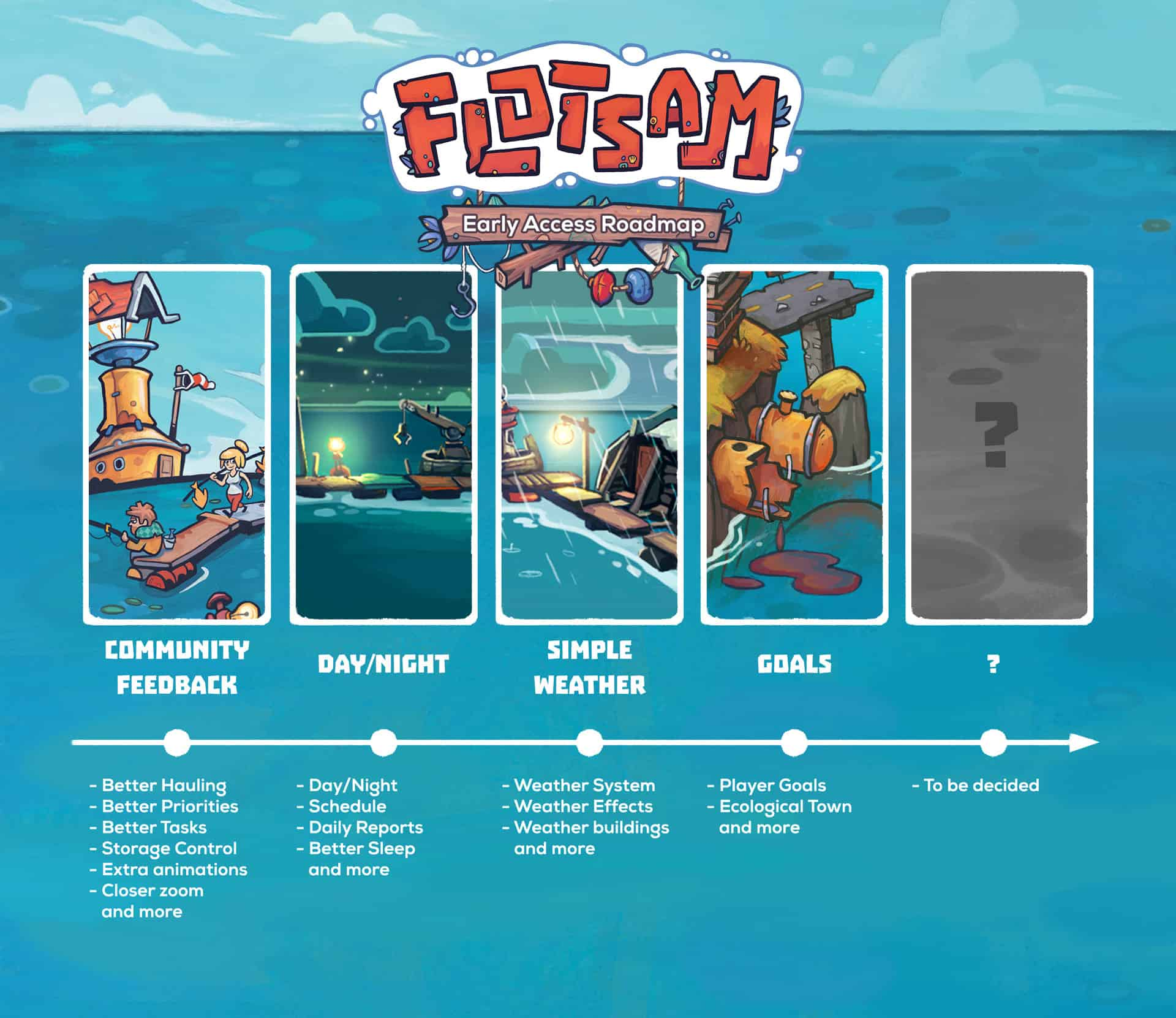 Flotsam RoadMap