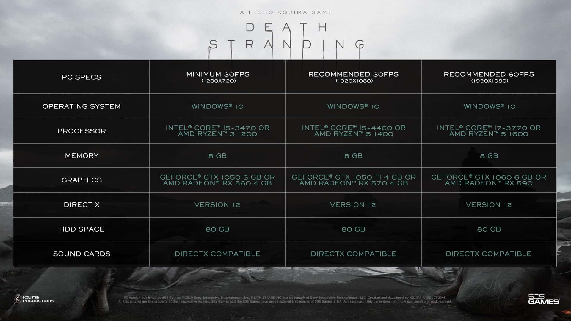 Requisitos Death Stranding